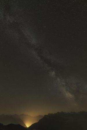 Astronomie Rigi